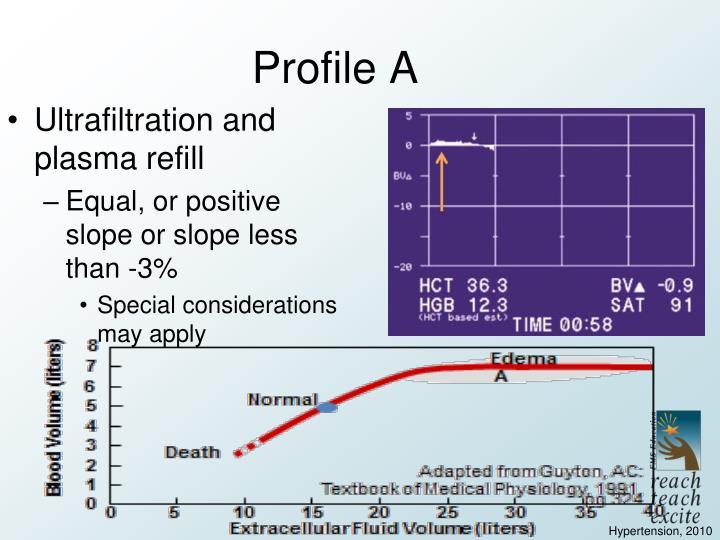 Profile A