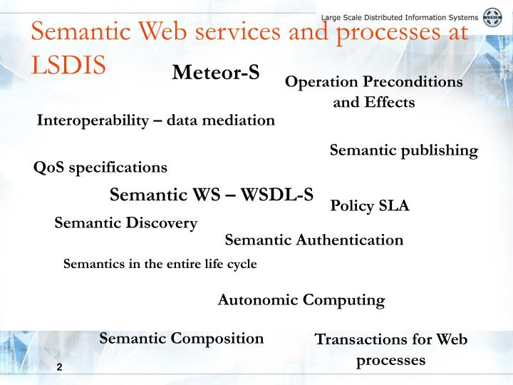 Semantic web services and processes at lsdis