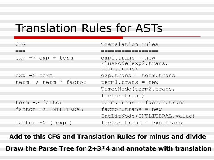 Translation Rules for ASTs