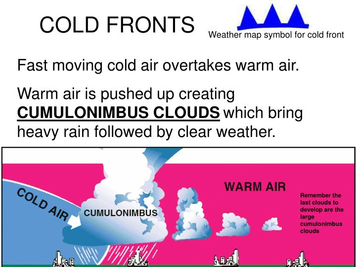 Ppt Weather Fronts And Air Masses Powerpoint Presentation Id2938148