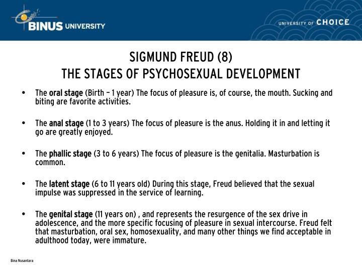 sigmund freud anal stage