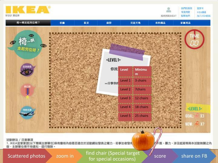 IA-Event page