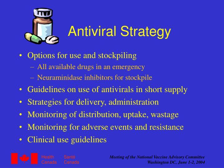 Antiviral Strategy