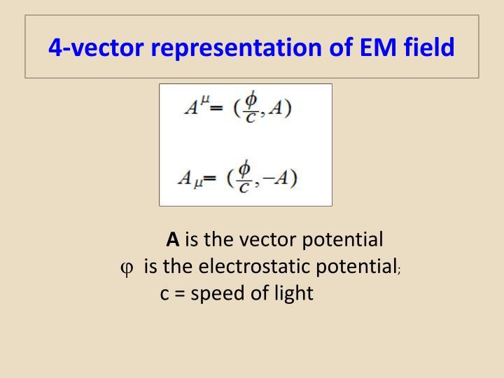 4 vector representation of em field