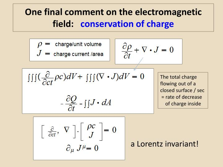 One final comment on the electromagnetic field: