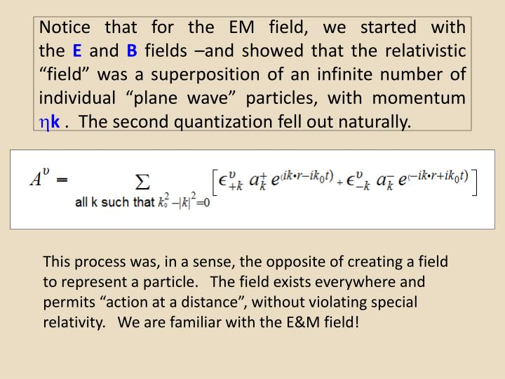 Notice that for the EM field, we started with