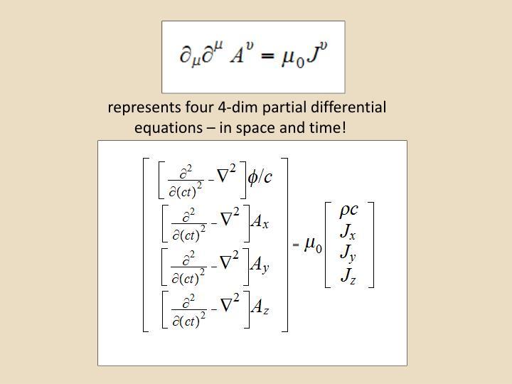 represents four 4-dim partial differential
