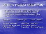 direct indirect speech acts