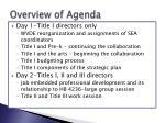 overview of agenda