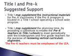 title i and pre k suggested support4