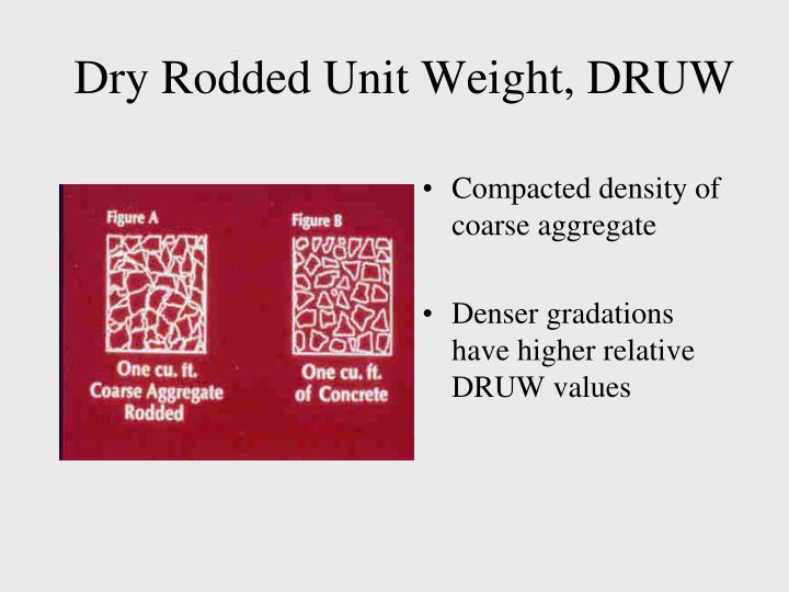 Dry Rodded Unit Weight, DRUW