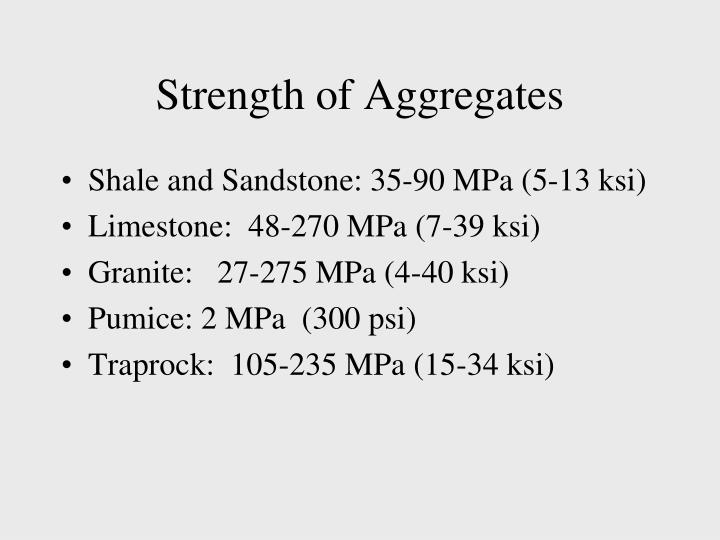 Strength of Aggregates