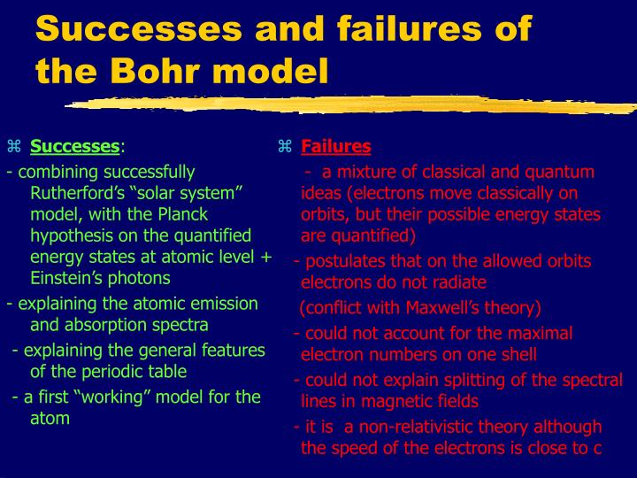 Successes and failures of the bohr model