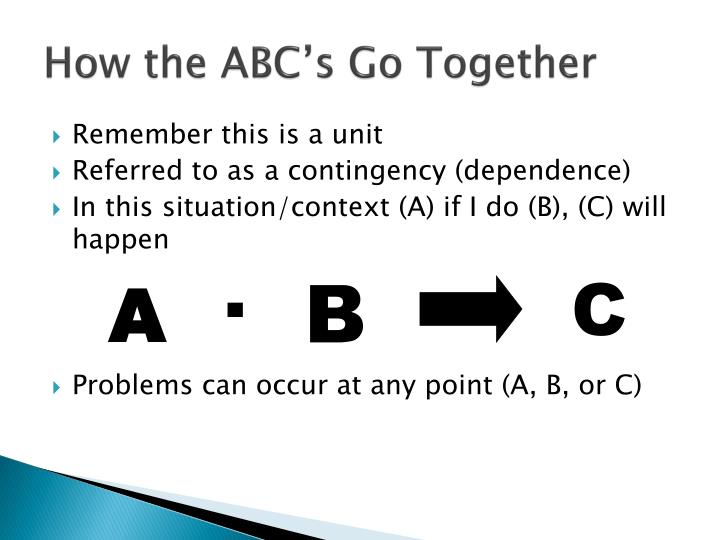 How the ABC's Go Together