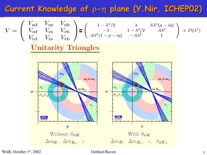 Current knowledge of r h plane y nir ichep02