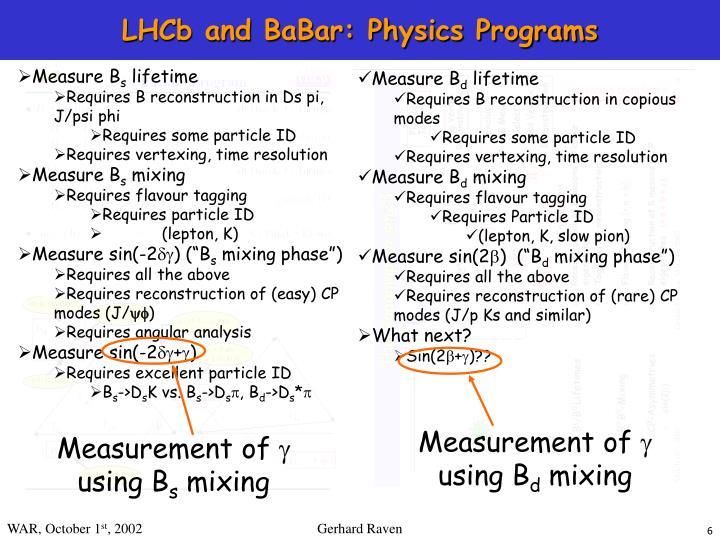 LHCb and BaBar: Physics Programs