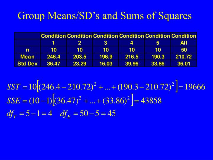 Group Means/SD's and Sums of Squares