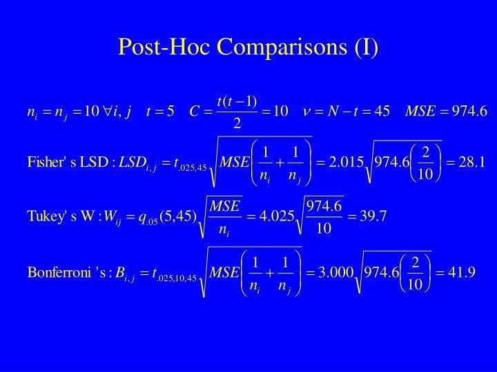 Post-Hoc Comparisons (I)