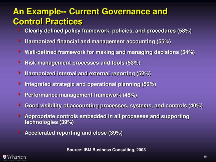 An Example-- Current Governance and Control Practices