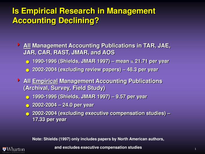 Is empirical research in management accounting declining