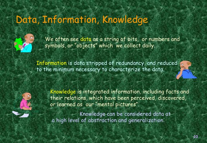Data, Information, Knowledge