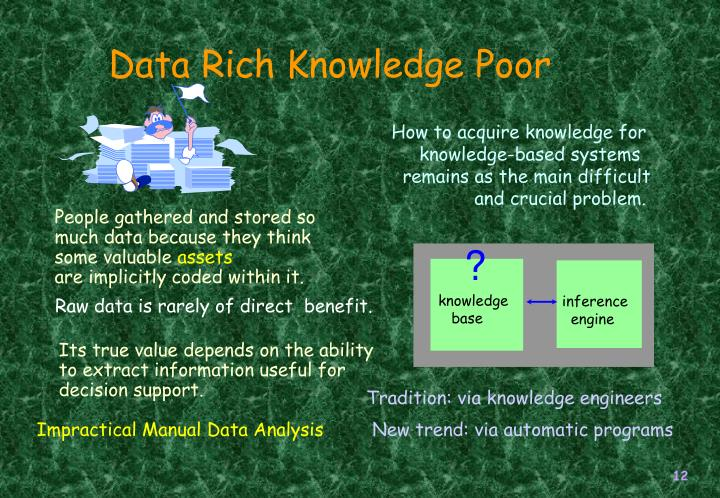 Data Rich Knowledge Poor