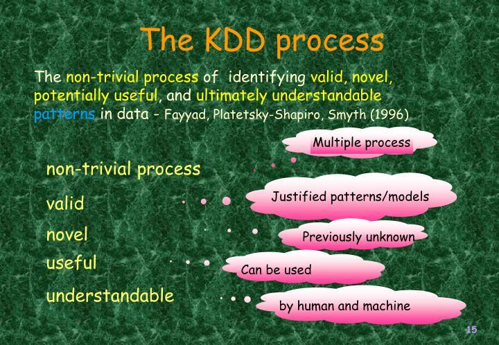Multiple process