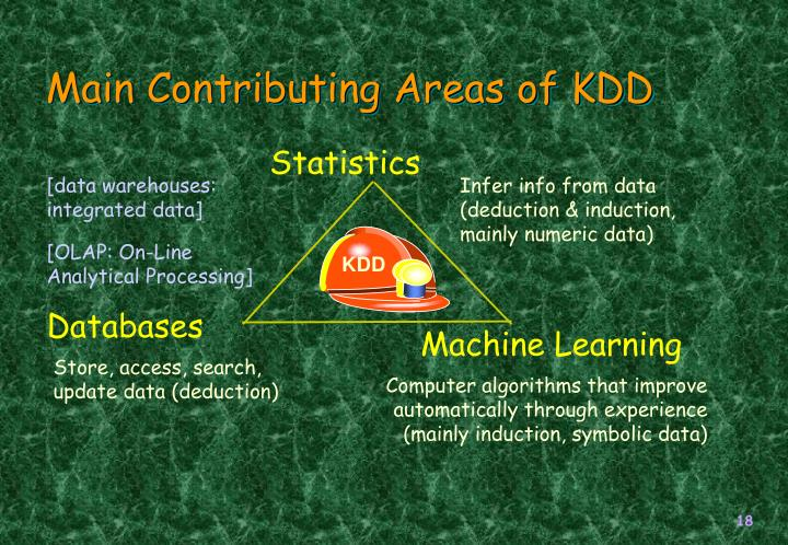 Main Contributing Areas of KDD