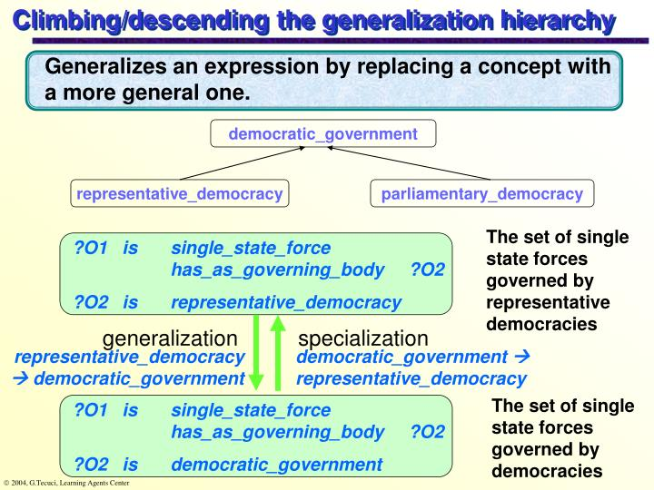 Climbing/descending the generalization hierarchy