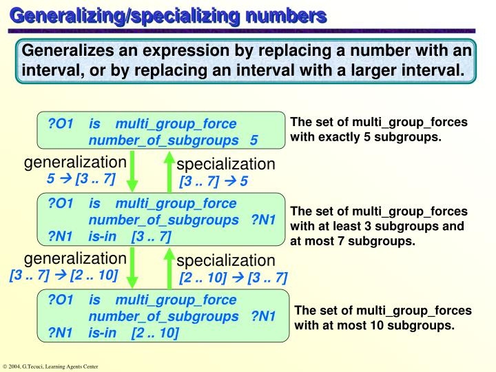 Generalizing/specializing numbers