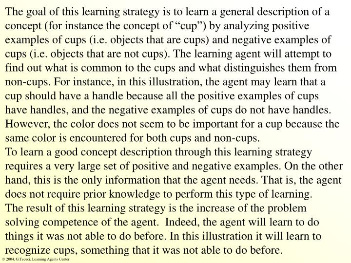 "The goal of this learning strategy is to learn a general description of a concept (for instance the concept of ""cup"") by analyzing positive examples of cups (i.e. objects that are cups) and negative examples of cups (i.e. objects that are not cups). The learning agent will attempt to find out what is common to the cups and what distinguishes them from non-cups. For instance, in this illustration, the agent may learn that a cup should have a handle because all the positive examples of cups have handles, and the negative examples of cups do not have handles. However, the color does not seem to be important for a cup because the same color is encountered for both cups and non-cups."