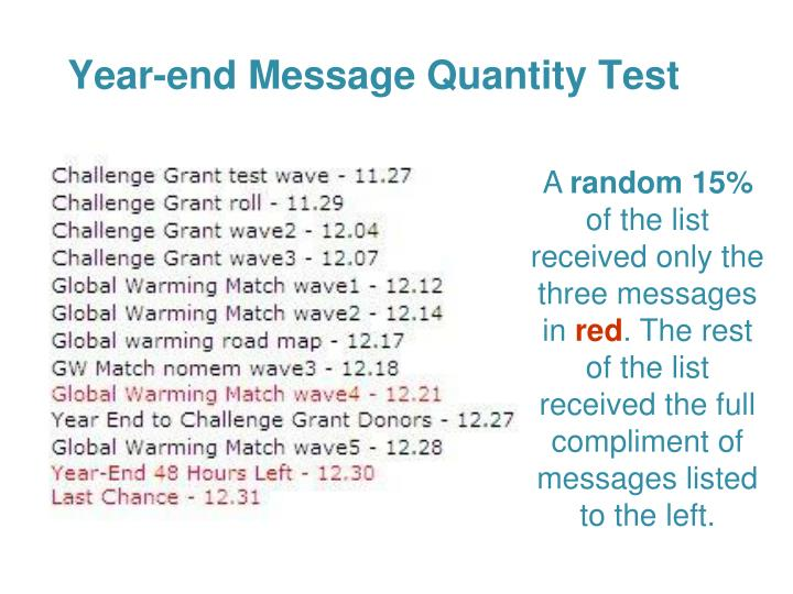 Year-end Message Quantity Test