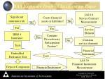 iaa exposure draft classification paper