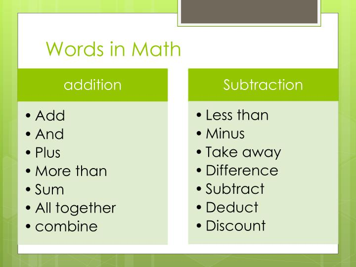Words in Math