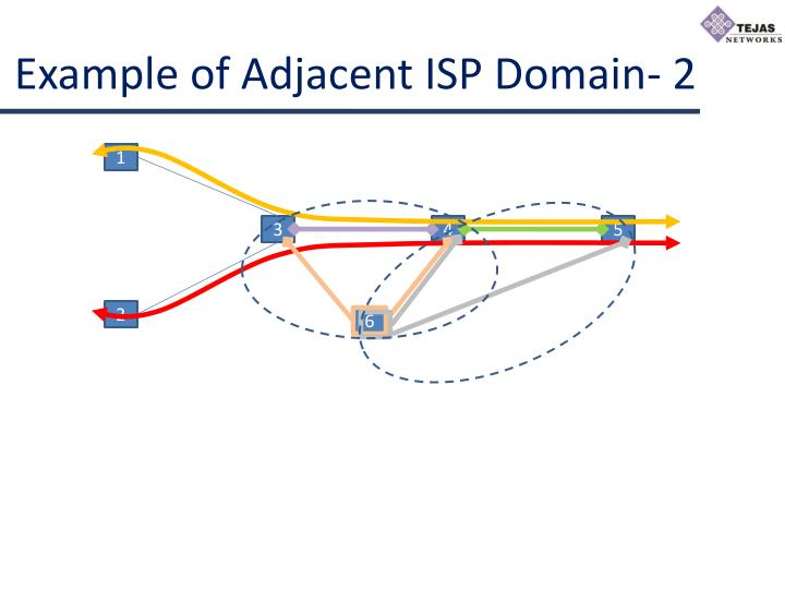 Example of adjacent isp domain 2