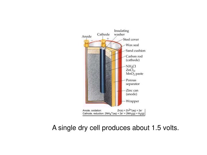 A single dry cell produces about 1.5 volts.