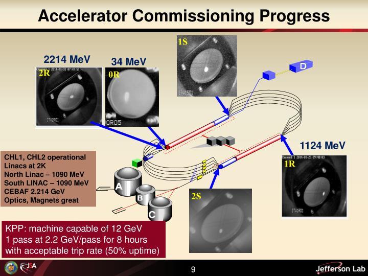 Accelerator Commissioning Progress