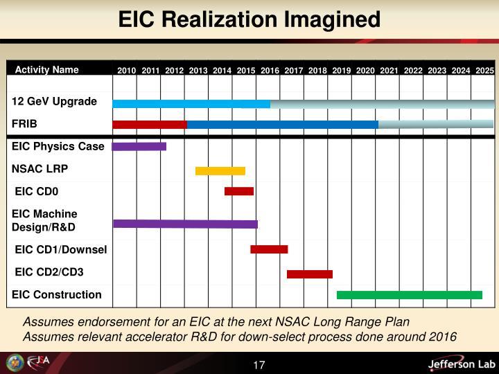 EIC Realization Imagined