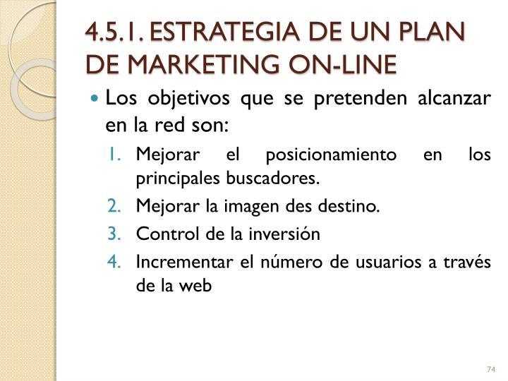4.5.1. ESTRATEGIA DE UN PLAN DE MARKETING ON-LINE