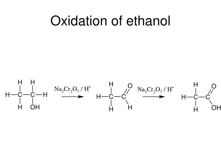 Oxidation of ethanol