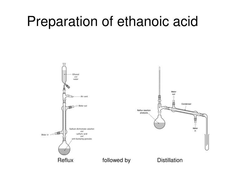 Preparation of ethanoic acid