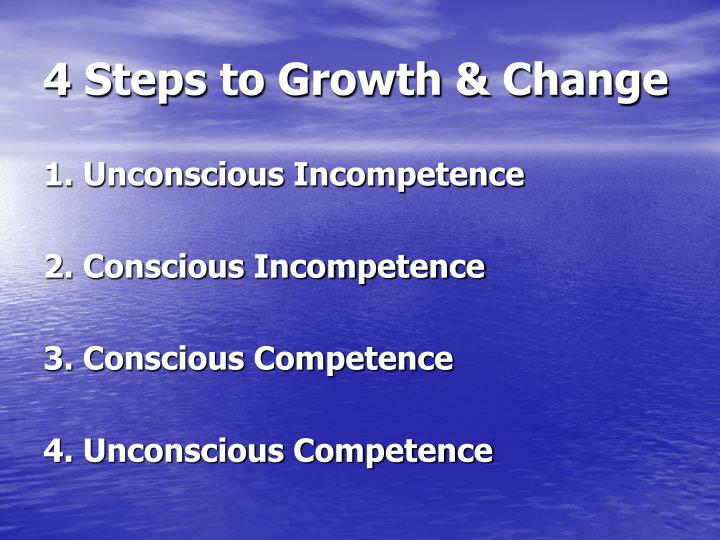 4 Steps to Growth & Change