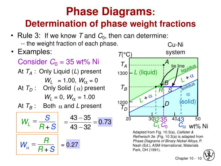 Ppt Chapter 10 Phase Diagrams Powerpoint Presentation Id2941609