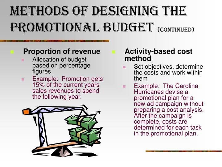 Proportion of revenue