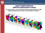 impact of digital dividend on g e 06 plan implementation in poland1