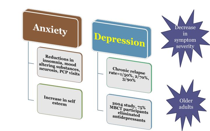 Decrease in symptom severity