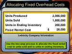 allocating fixed overhead costs1