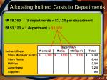 allocating indirect costs to departments2