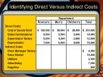 identifying direct versus indirect costs2