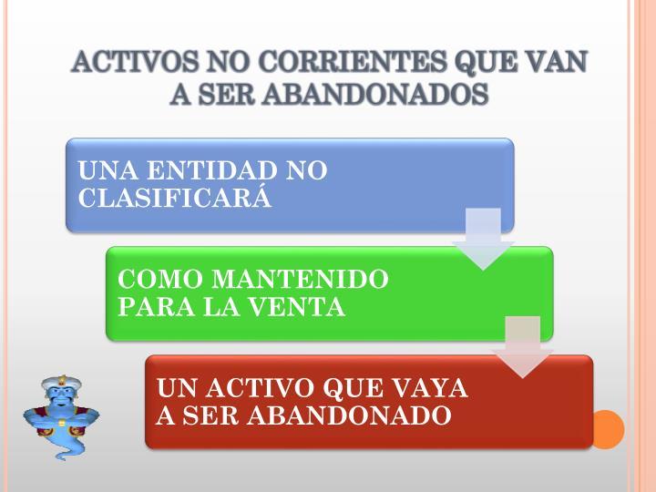 ACTIVOS NO CORRIENTES QUE VAN A SER ABANDONADOS